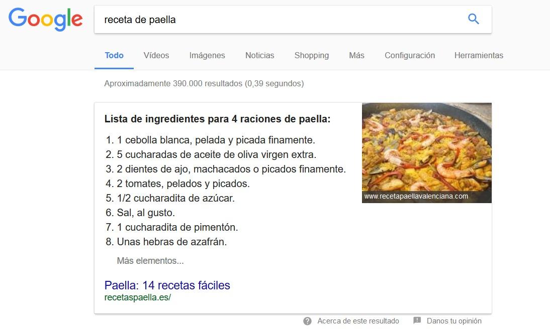 Posicionamiento destacado en Google