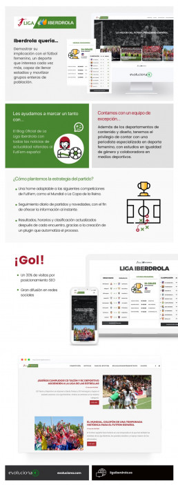 Business Case patrocinio liga Iberdrola