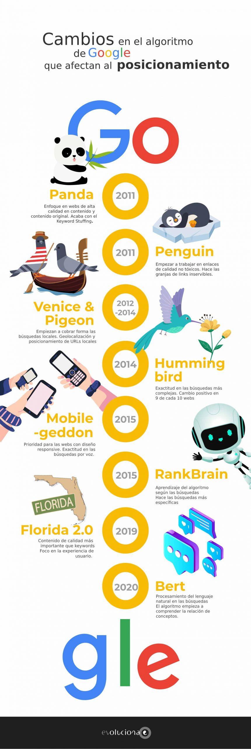 infografía_google_evoluciona2-pdf