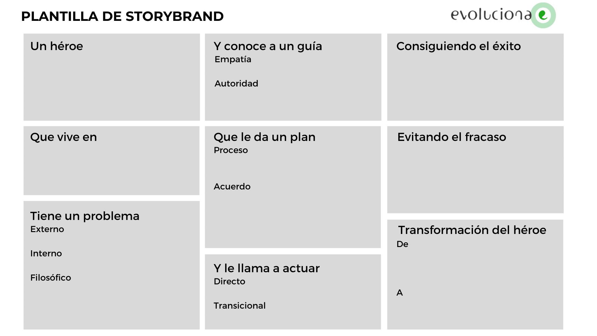 plantilla de Storybrand evoluciona