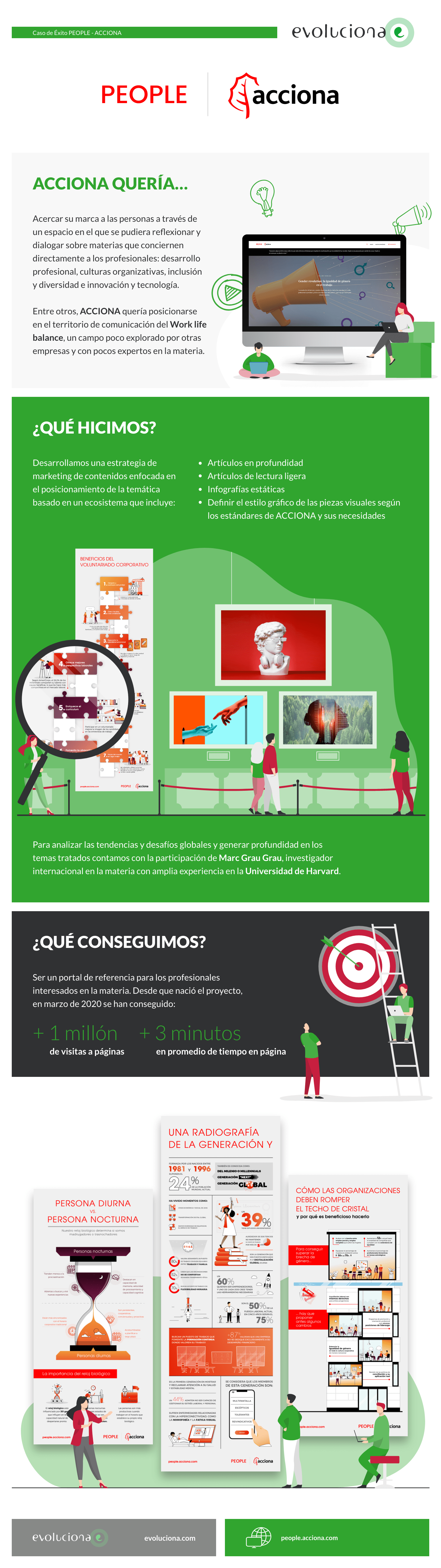 Caso de éxito Evoluciona, ejemplo de Branded Content: ACCIONA People