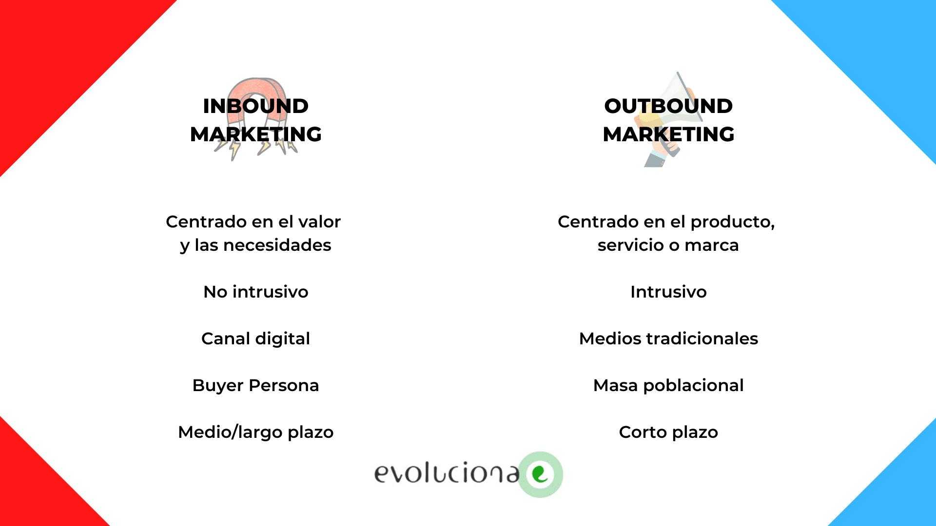 inboound marketing y outbound marketing: diferencias